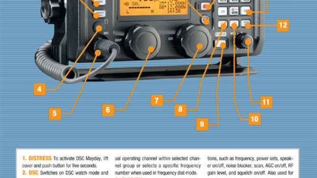 single-sideband-radios-main.jpg promo image