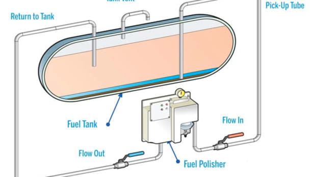 everything you need to know about your boat s transmission power what you need to know about fuel polishing systems for your boat