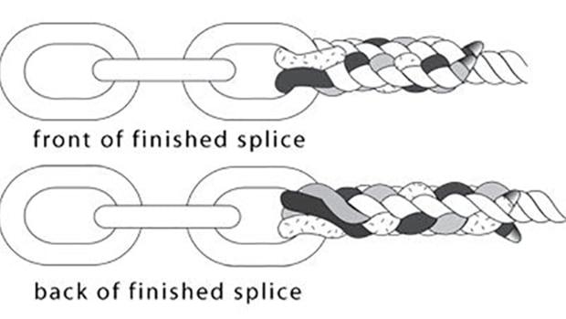 prm-lead-lines