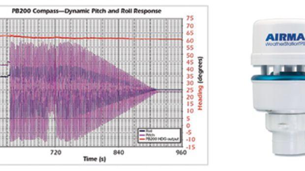 airmar-pb200-weather-station-main.jpg promo image