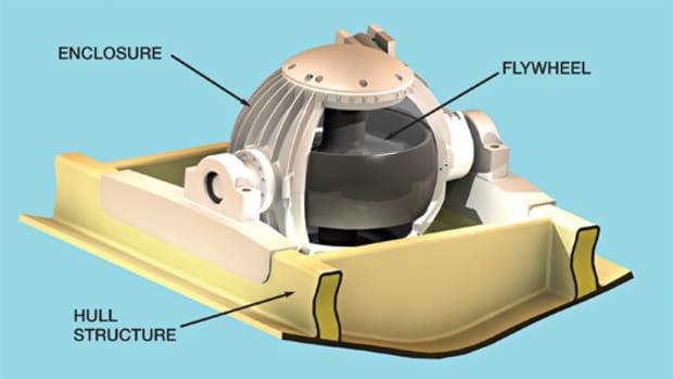 control-moment-gyroscope-main.jpg promo image