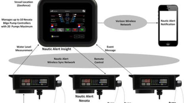 Nautic_Alert_system_diagram_aPanbo.jpg