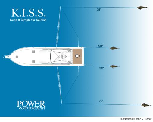 KISS-illustration-wFish-1.png promo image