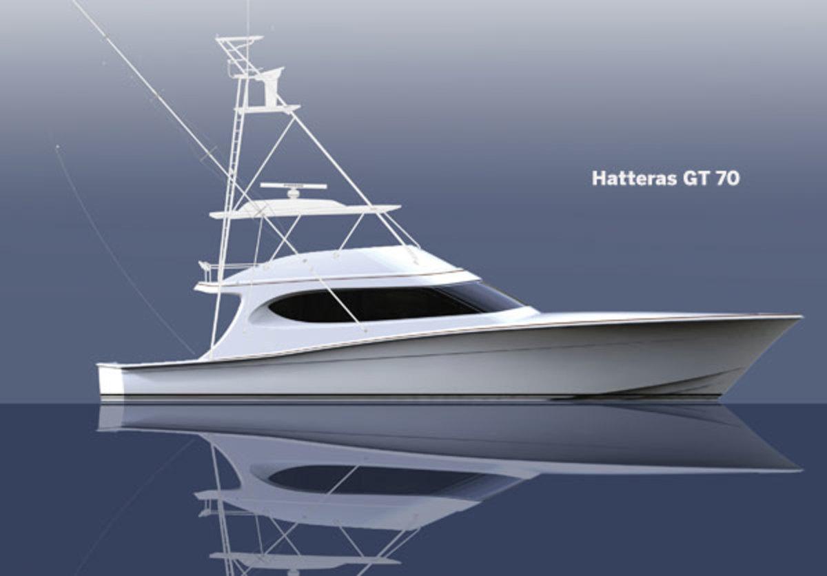 Hatteras GT 70