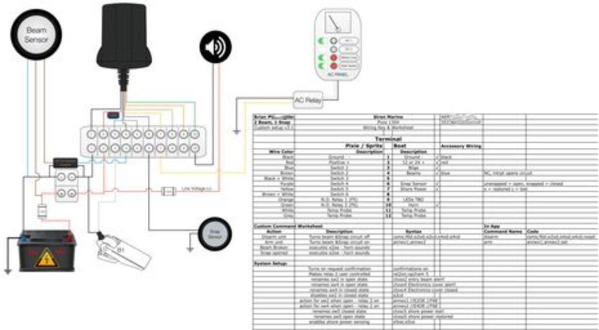 Siren_Marine_custom_setup_example_aPanbo.jpg