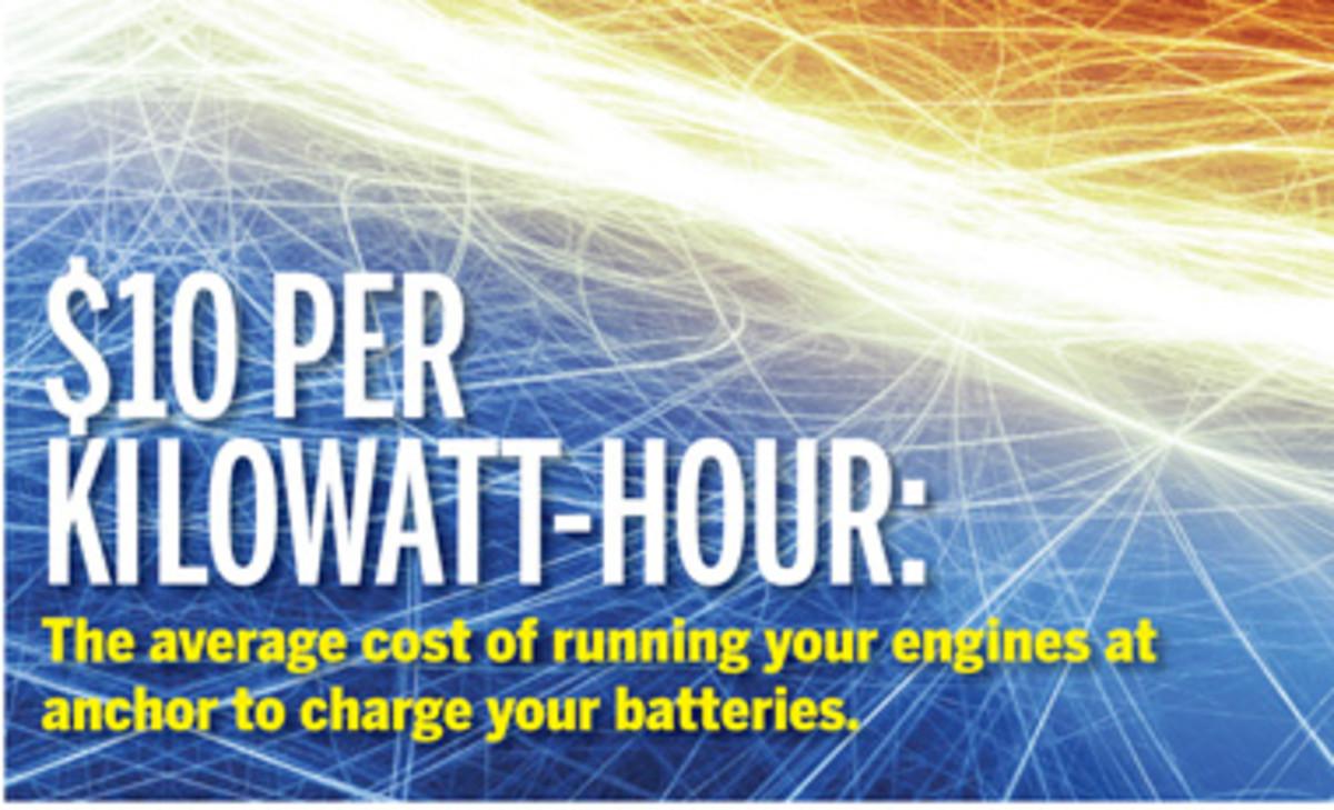 $10 per kilowatt-hour