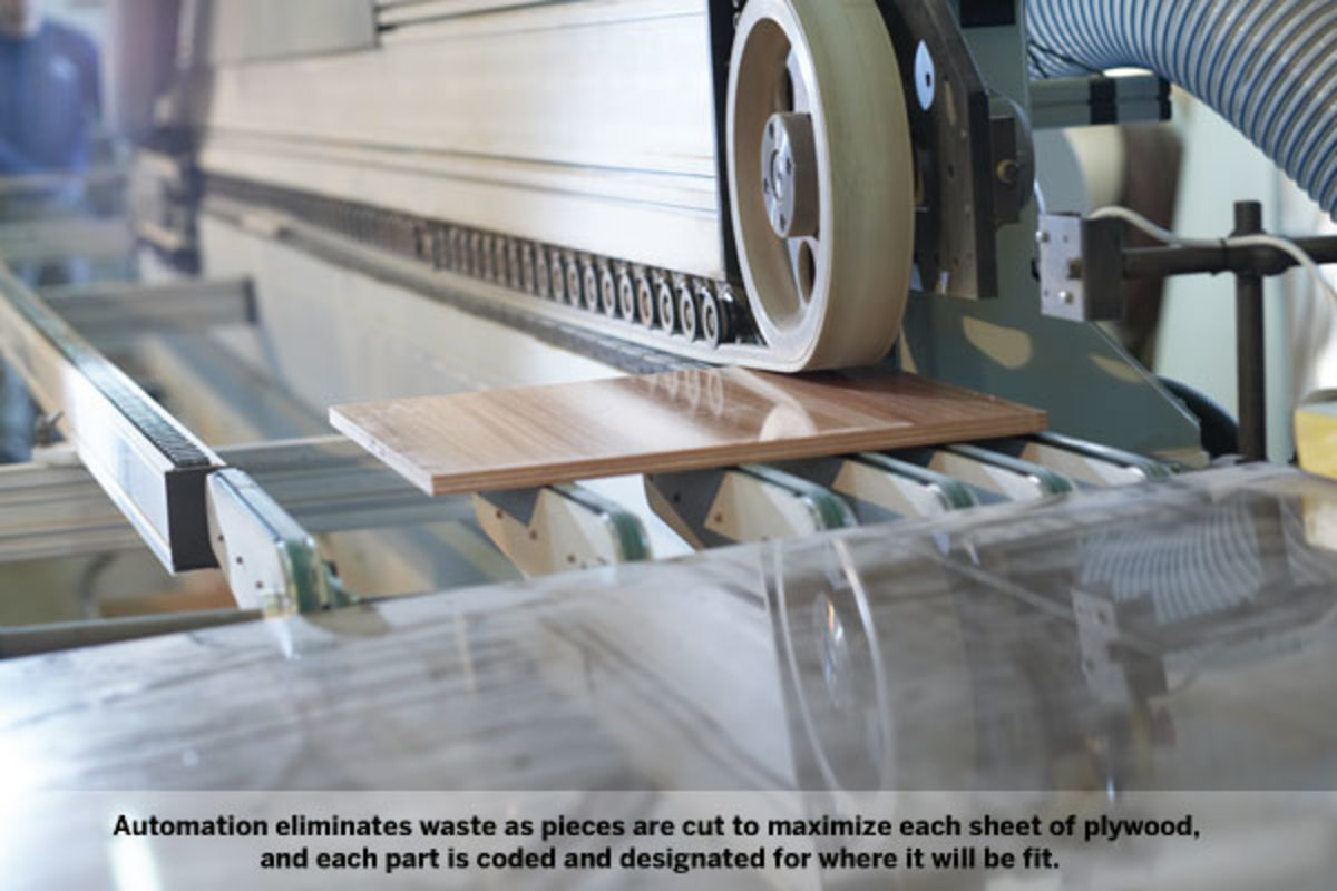 Automation eliminates waste as pieces are cut to maximize each sheet of plywood, and each part is coded and designated for where it will be fit.