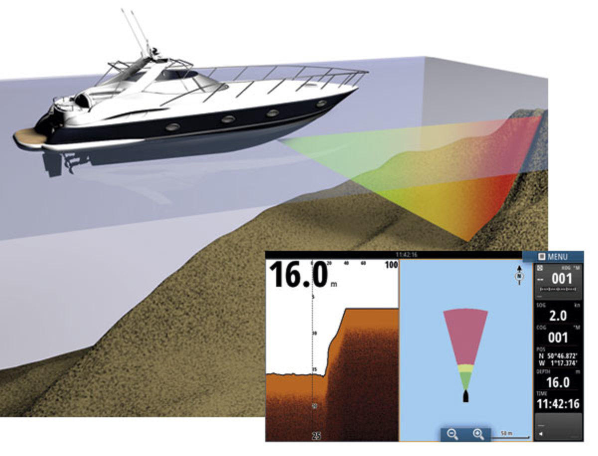 Simrad's ForwardScan forward-looking sonar
