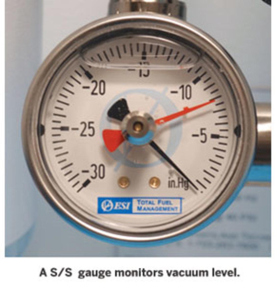 ESI gauge