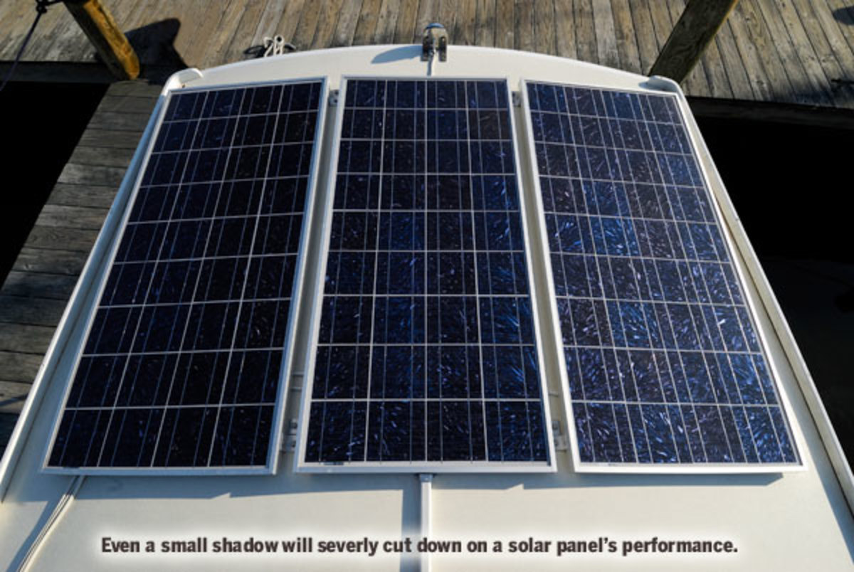Solar Power On Your Boat Motoryacht Stand Alone System Wiring Diagram Panel