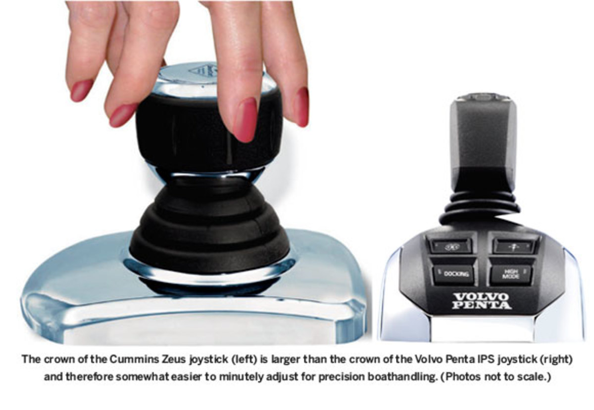IPS and Zeus pod joysticks