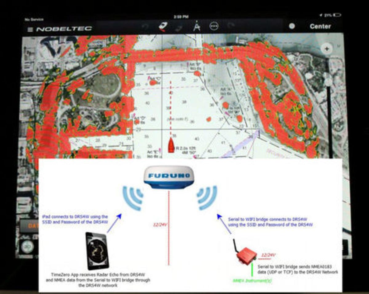 Furuno_DRS4W_WiFi_Radar_n_Nobeltec_TZ_v2_app_cPanbo.jpg