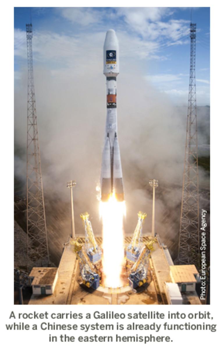 Galileo launch