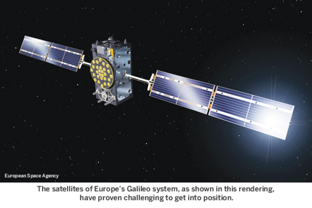 Galileo FOC satellite