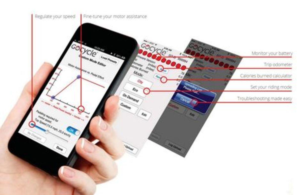 GoCycle_app_cPanbo.jpg