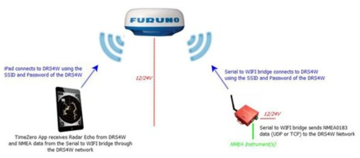 TimeZero_app_Furuno_radar_AIS+_diagram_aPanbo.jpg