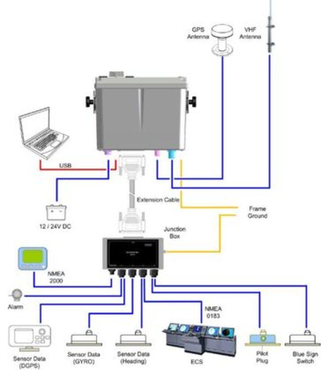 McMurdo_Class_A_install_diagram_aPanbo.jpg