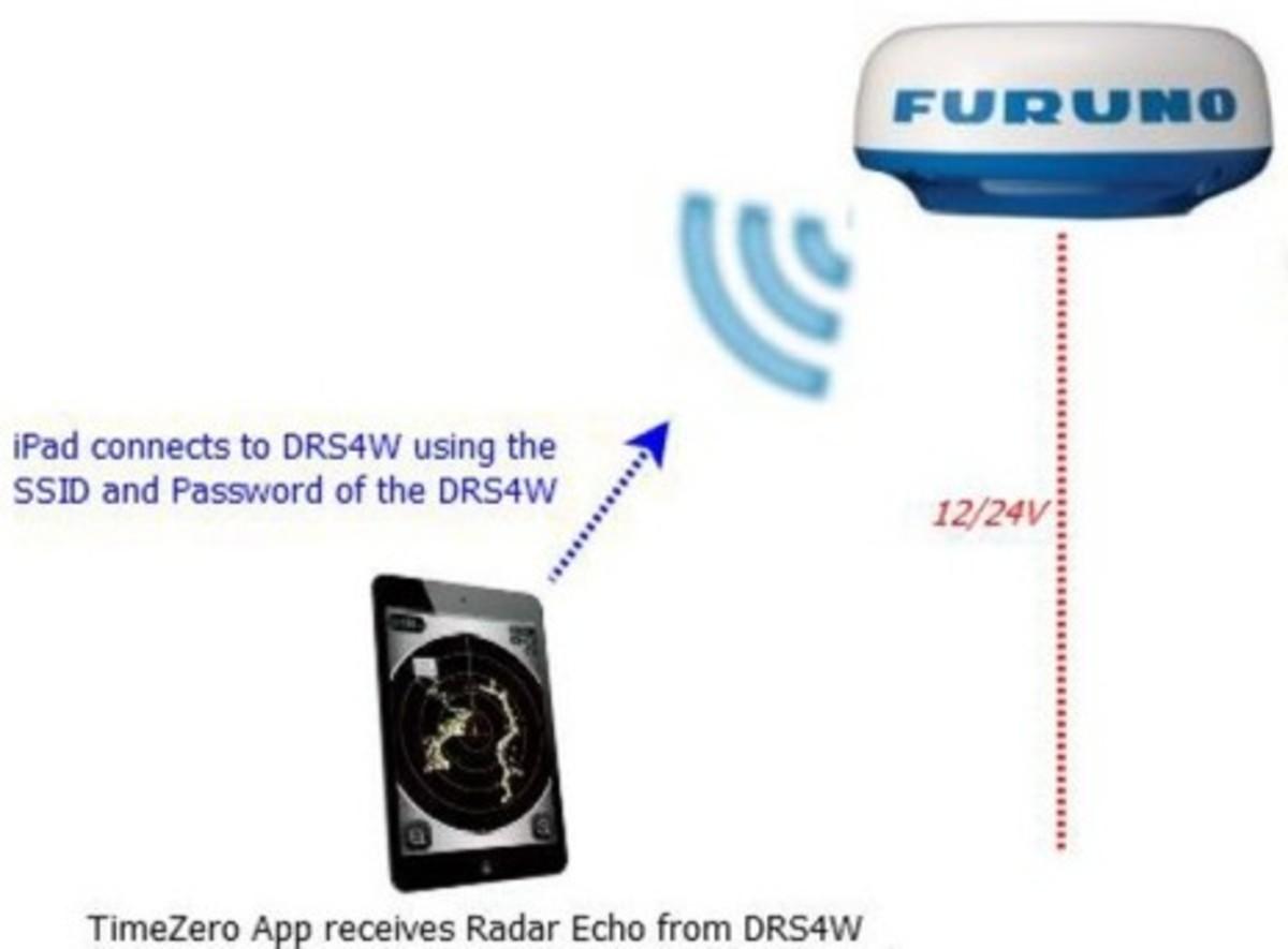 TimeZero_app_Furuno_radar_only_diagram_aPanbo.jpg