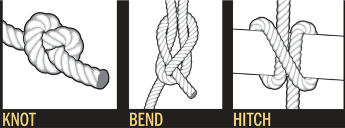 knot, bend, and hitch illustrated