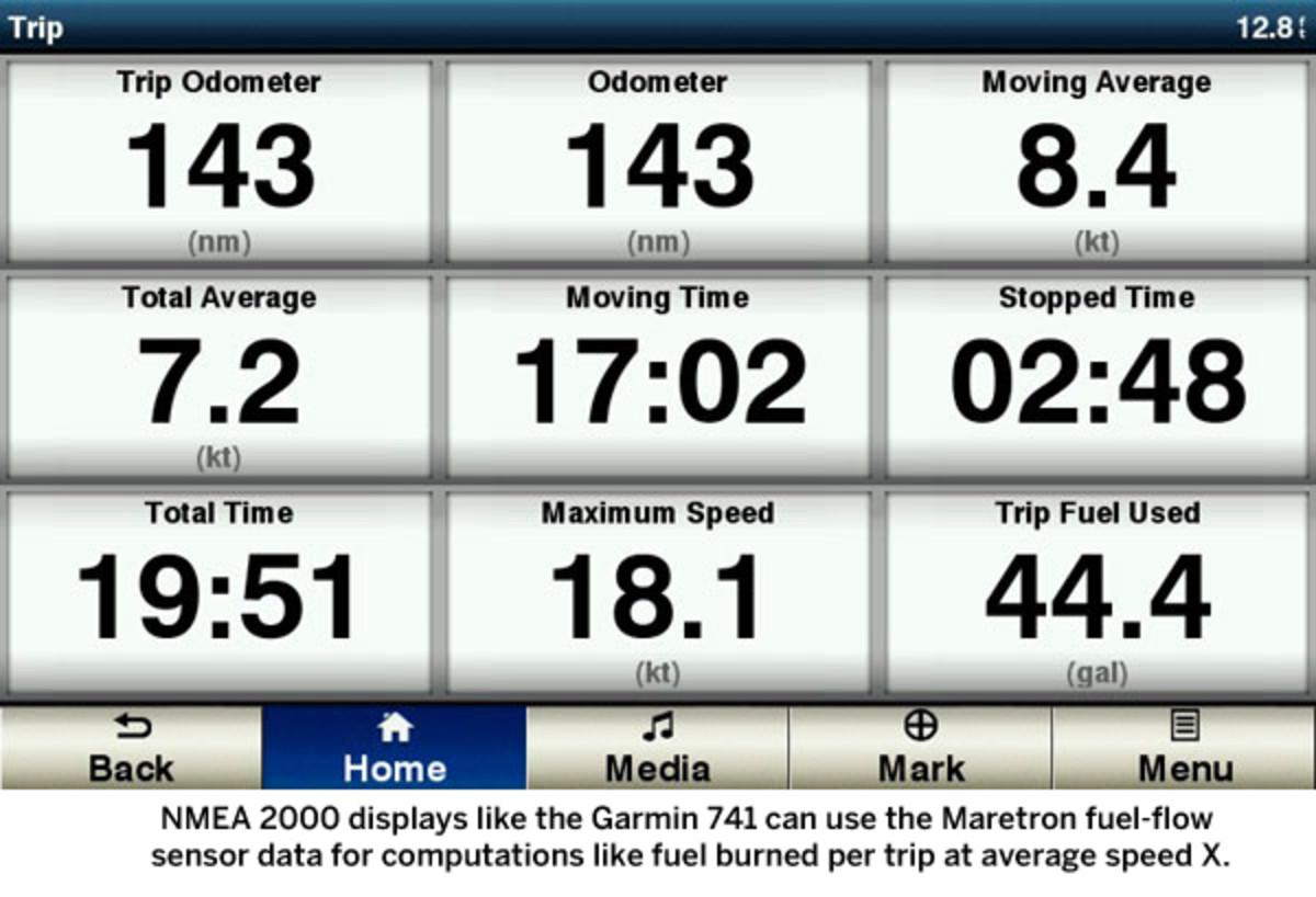 Garmin 741 display