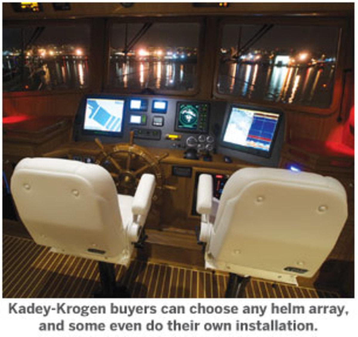 Kadey-Krogen helm