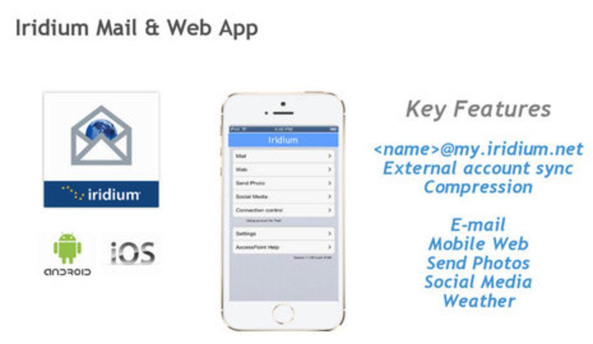 Iridium_Mail_Web_App_slide.jpg