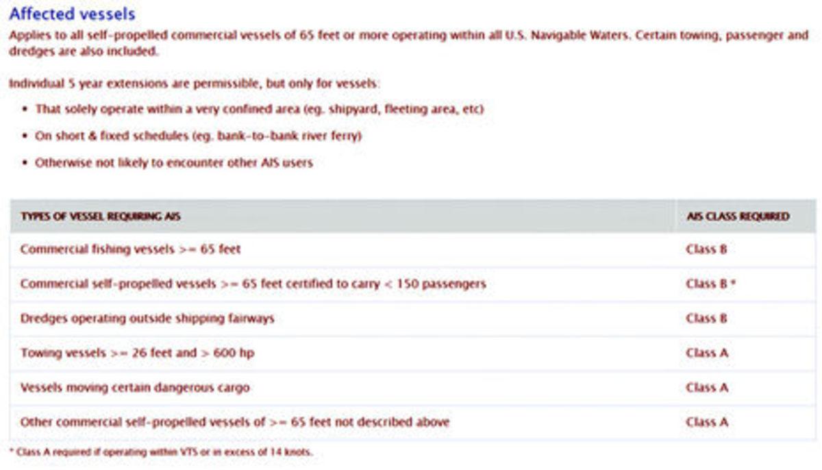 VesperMarine_USCG_expanded_AIS_mandates_2015_vessel_estimate_aPanbo.jpg