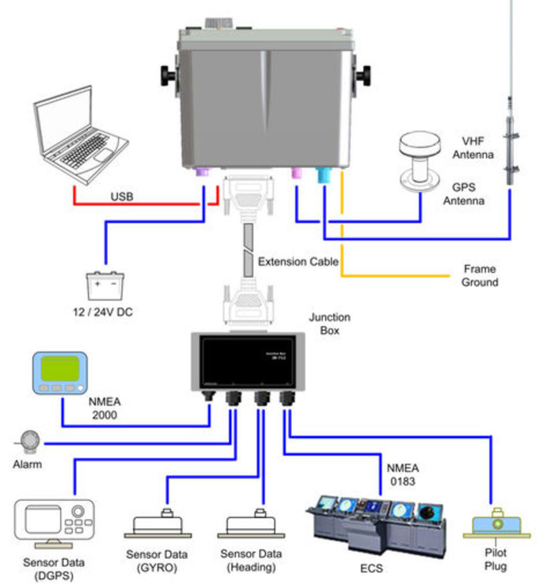 Amec Camino 701 Class A Ais First With Nearly Complete Nmea 2000 Network Wiring Diagrams Connection Diagram Apanbo