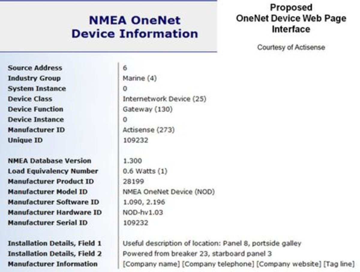 NMEA_OneNet_proposed_device_Web_page_courtesy_NMEA.jpg