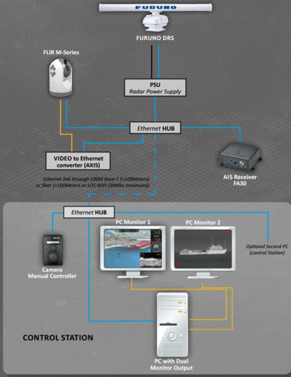 Time_Zero_Coastal_Monitoring_diagram.jpg