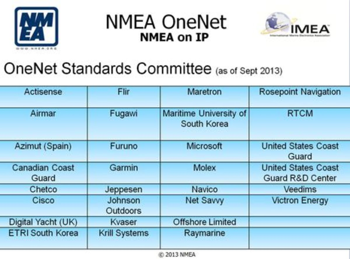 2013_NMEA_OneNet_Committee_courtesy_NMEA.jpg