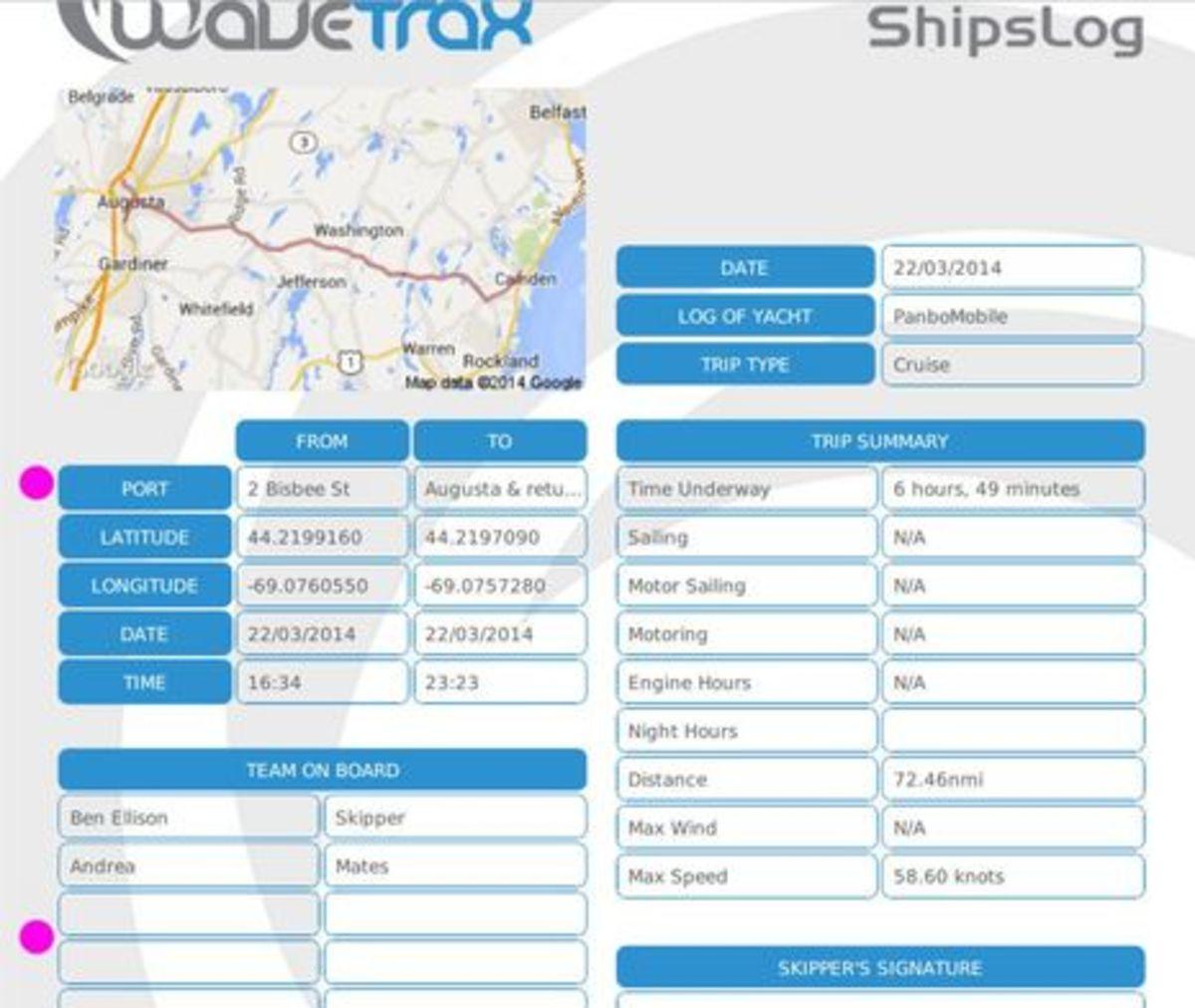 WaveTrax_test_log_PDF_cPanbo.jpg