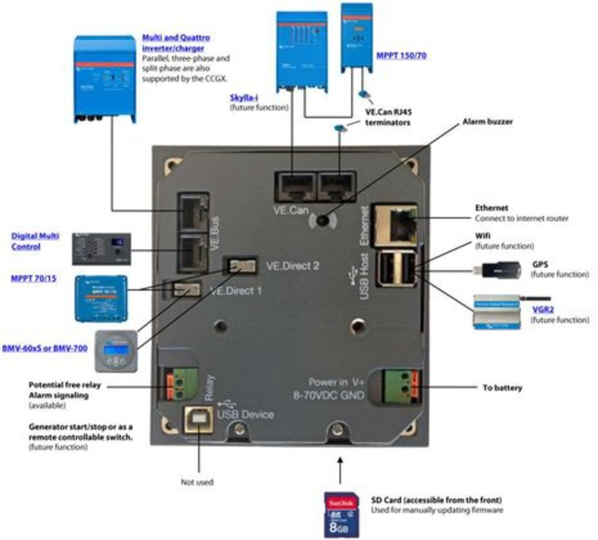 Victron_color_control_GX_system_diagram.jpg