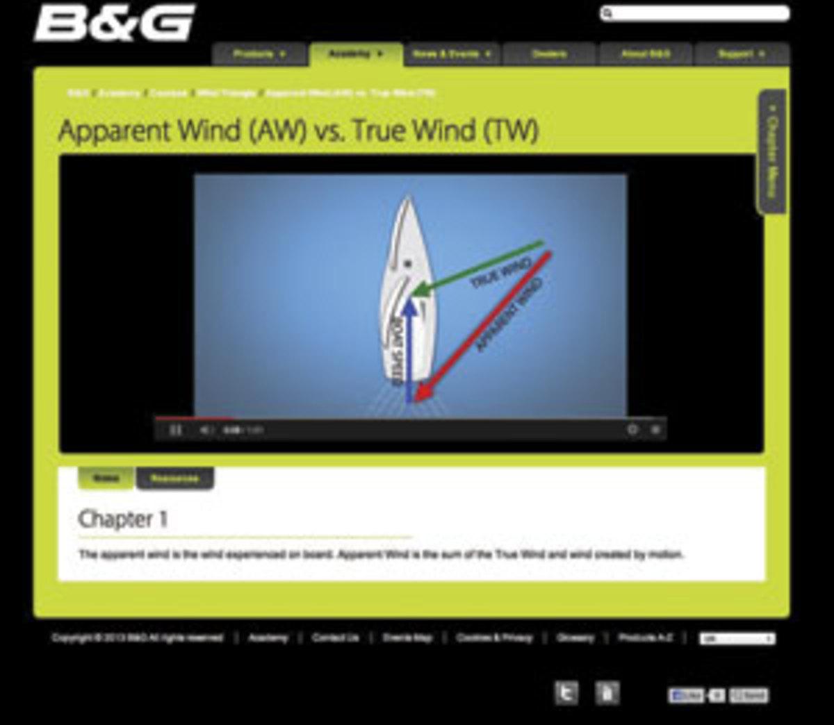 B&G Sailing Academy