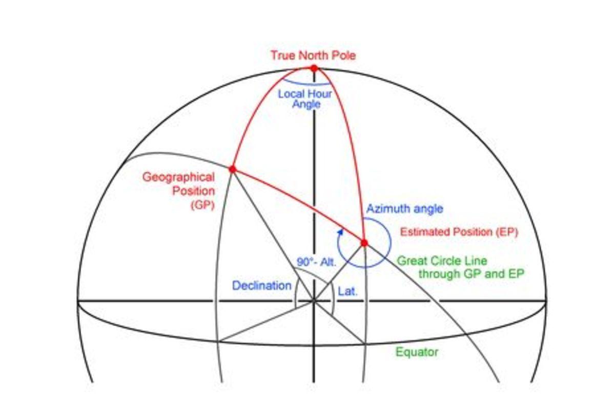 celestial_navigation_triangle_courtesy_Pisces_Press.jpg