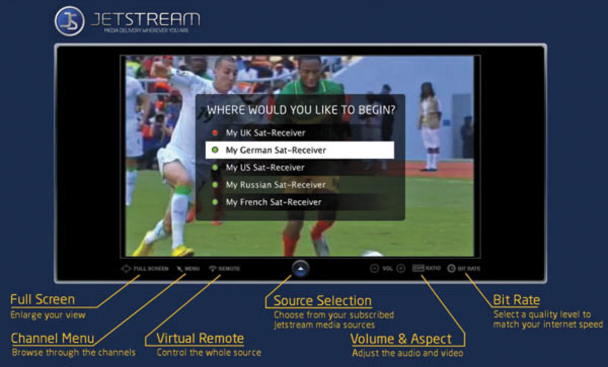 Jetstream TV Video Streaming