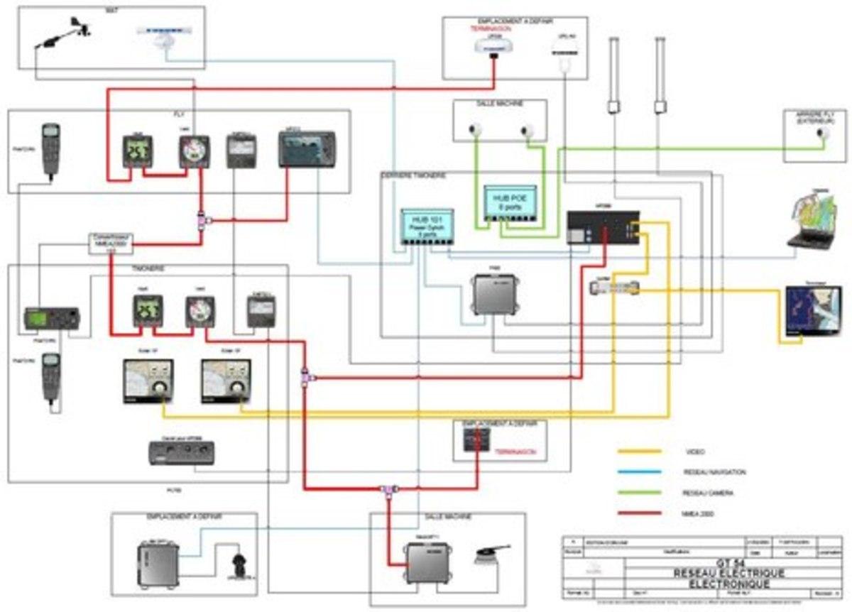 Garcia_GT_54_electronics_diagram.jpg