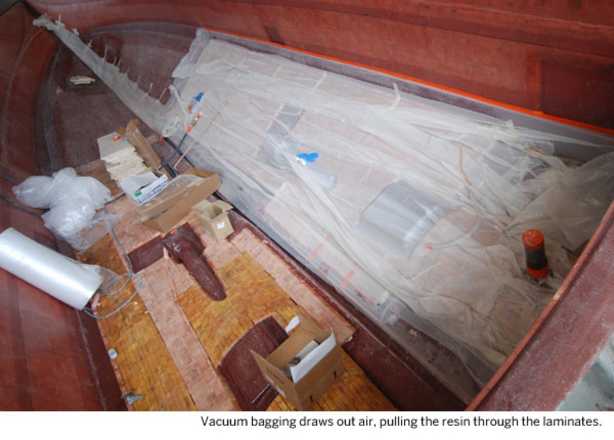 Vacuum bagging draws out air, pulling the resin through the laminates.