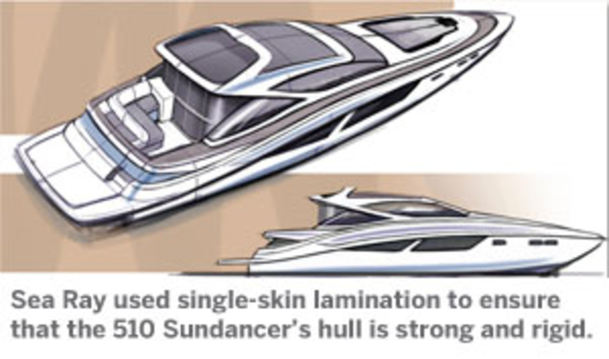 Sea Ray used single-skin lamination to ensure that the 510 Sundancer's hull is strong and rigid.
