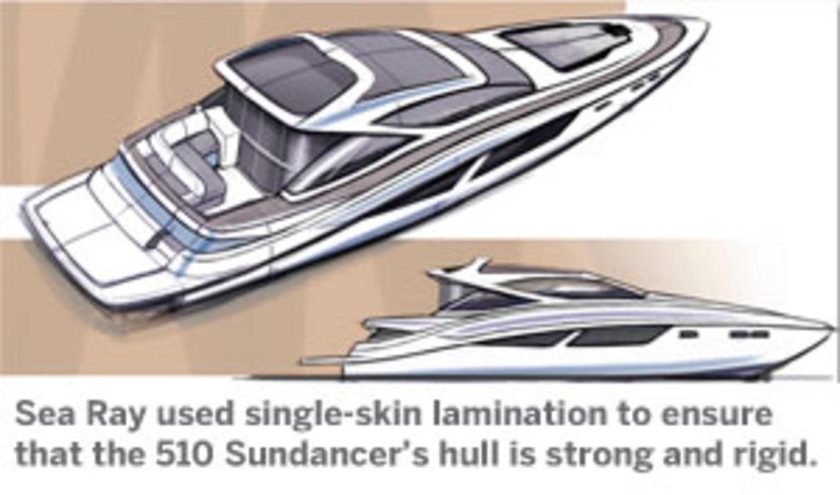 Sea Ray 510 Sundancer - Power & Motoryacht