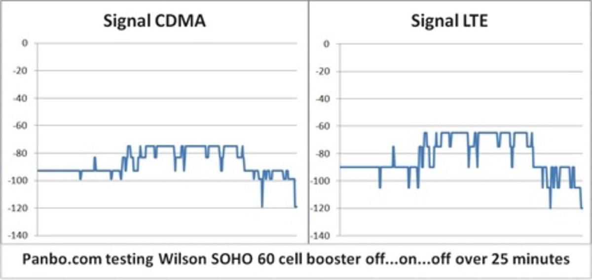 Wilson_SOHO_60_testing_cPanbo.jpg