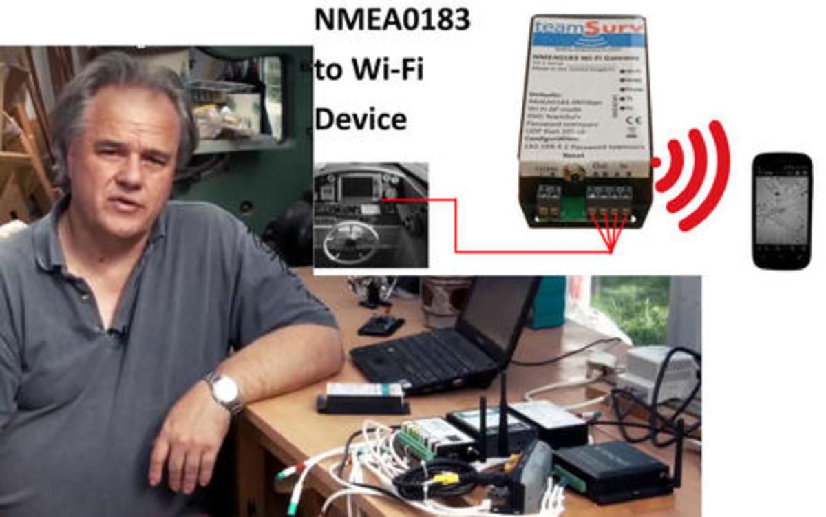TeamSurv_NMEA_Tools_NMEA0183-WiFi_bridge_collage_cPanbo.jpg