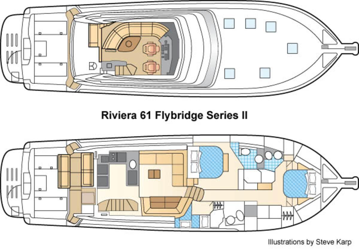 Riviera 61 Flybridge Series II layout illustrations by Steve Karp