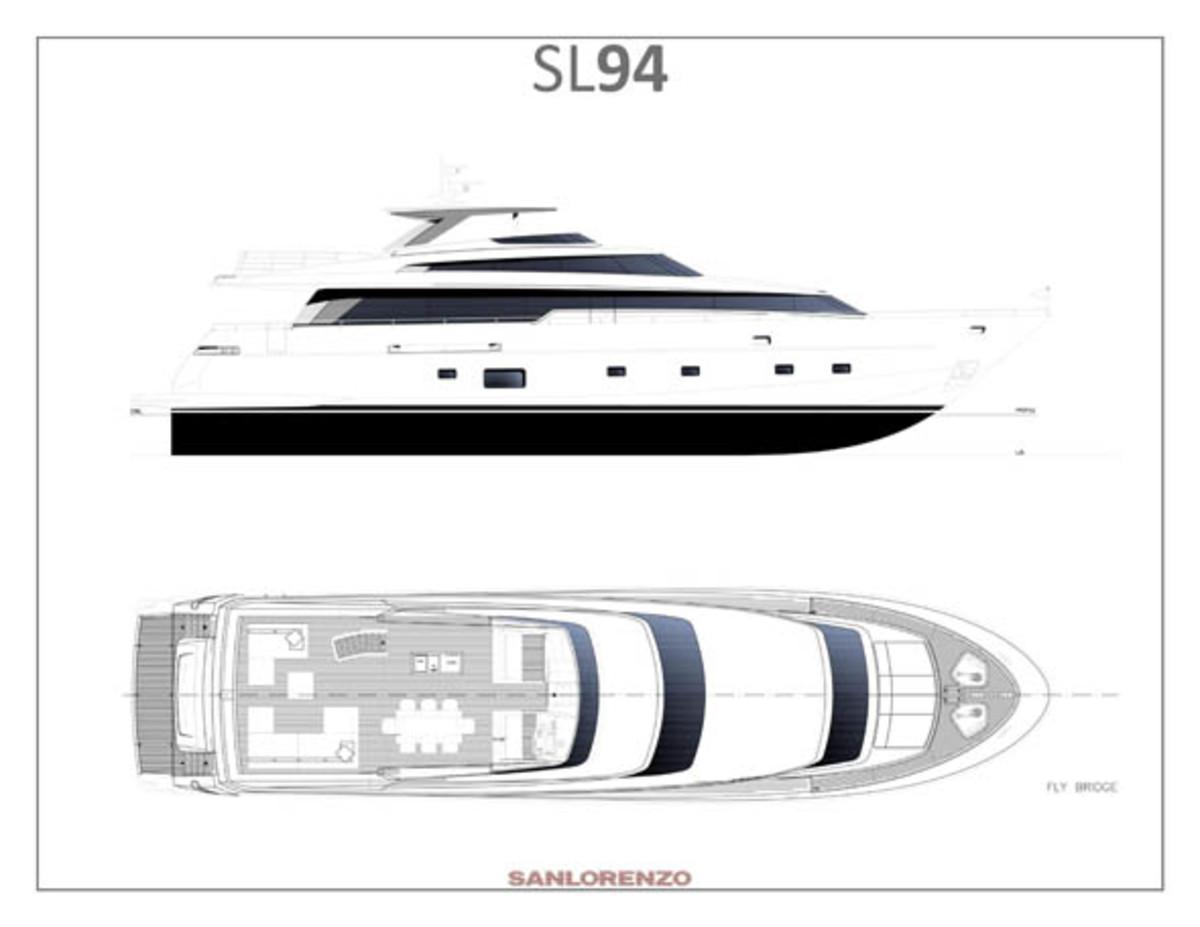 SL94 profile rendering