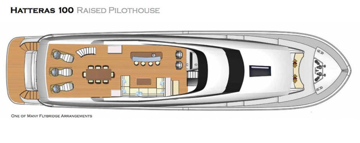 Hatteras 100 Raised Pilothouse - flybridge layout