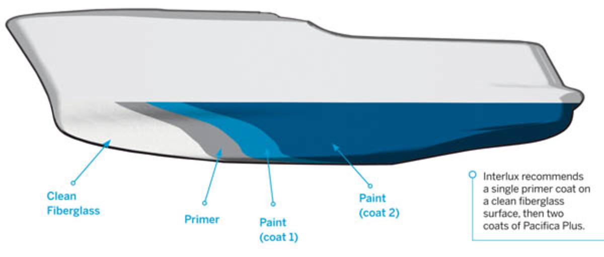 Bottom paint on boat hull Illustration by Steve Karp