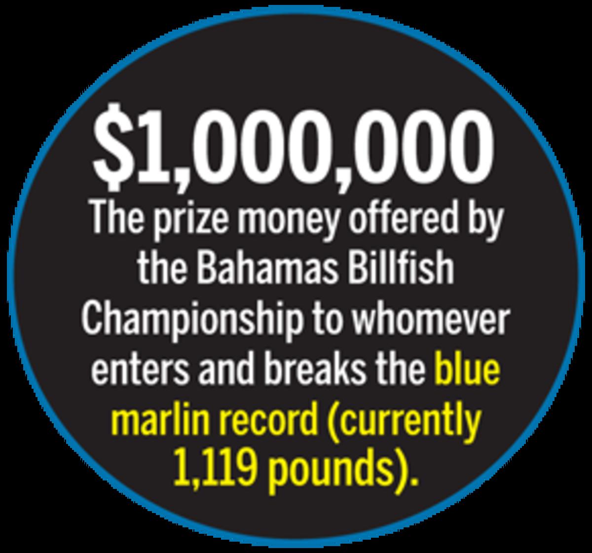 Bahamas Billfish Championshop