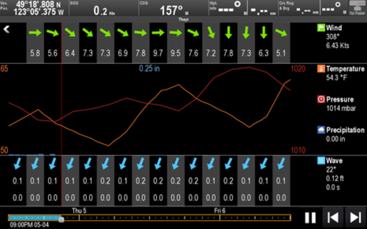 Raymarine Lighthouse r17 Theyr meteogram
