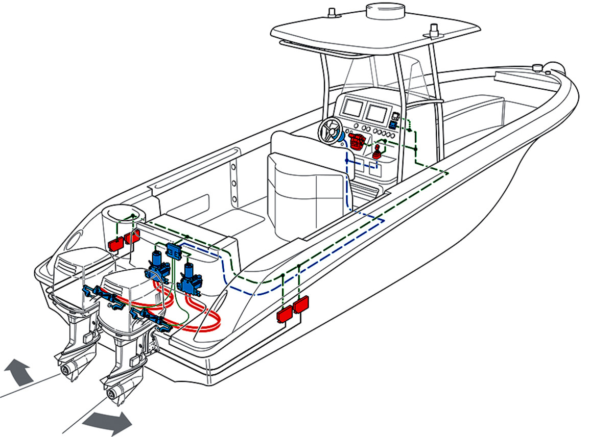 Boat Station Wiring Diagram For Two Libraries Control Setr Series Lectrotab Electromechanical Trim Tab Systems How To Install A Joystick On Your Power U0026 Motoryachtjoystick Installation