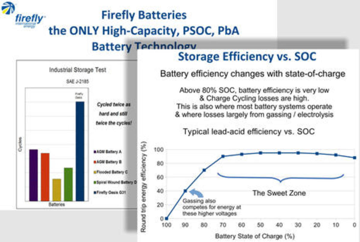 Firefly_Energy_battery_claims_aPanbo.jpg